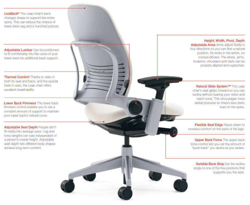 leap the product ethosource chair an chairs overview steelcase